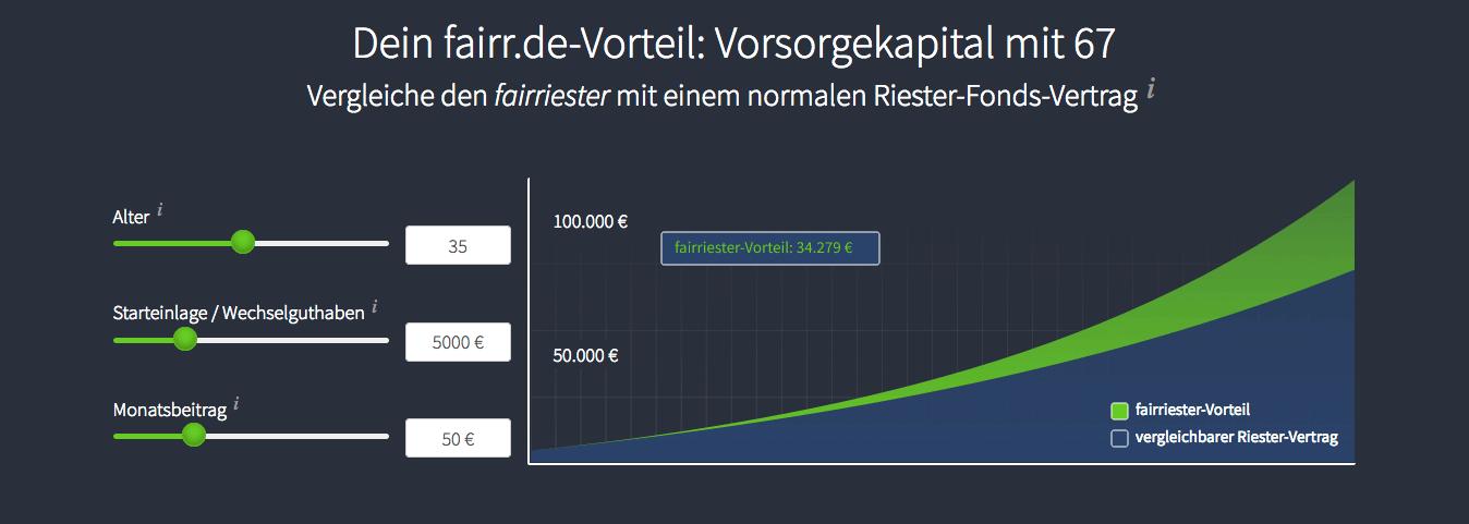 Finanzielle Vorteile bei Fairriester