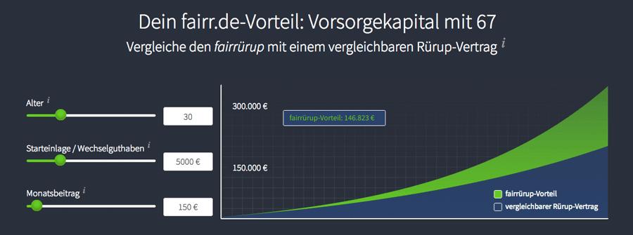 FairrГјrup