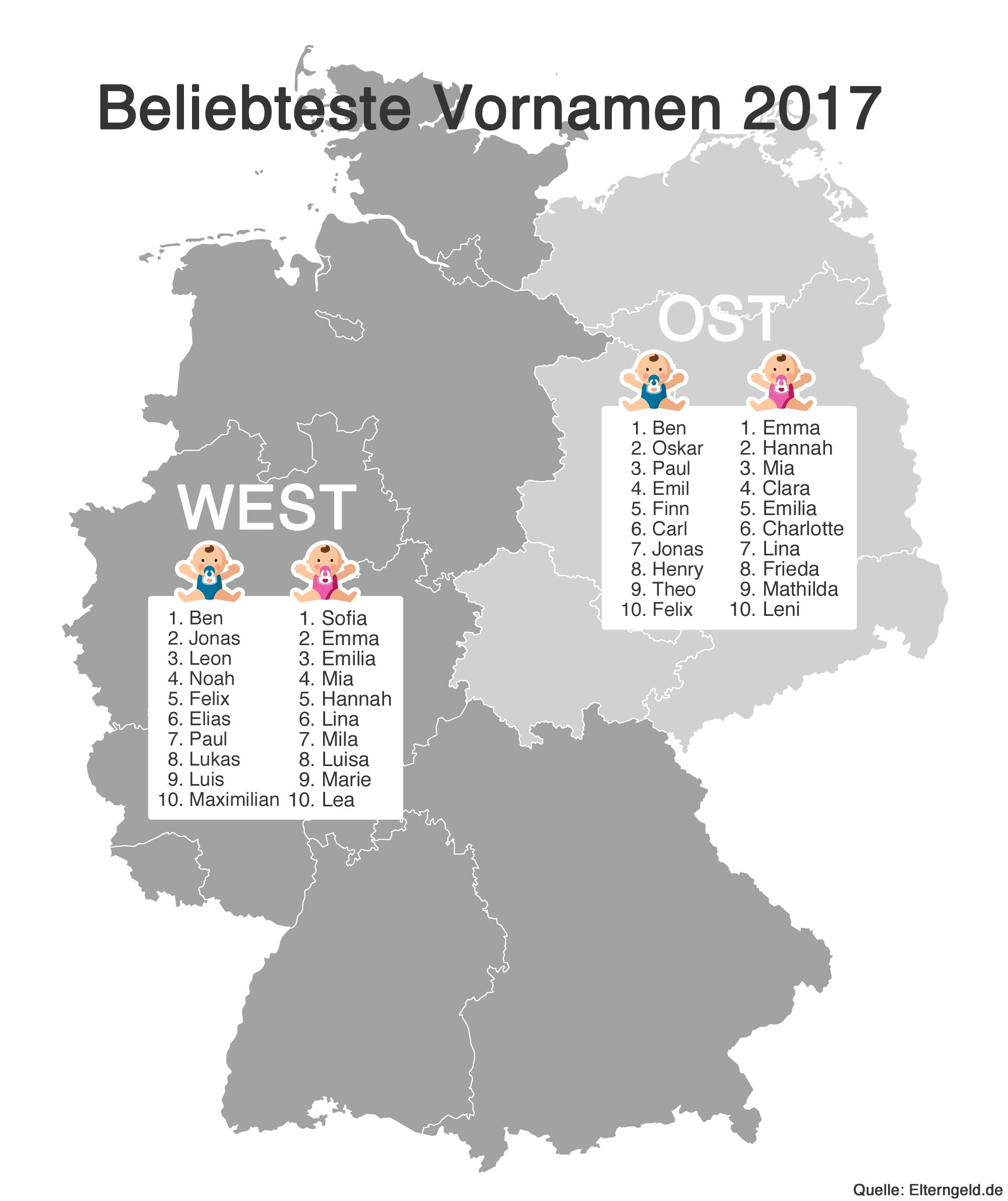 West Und Ostdeutschland