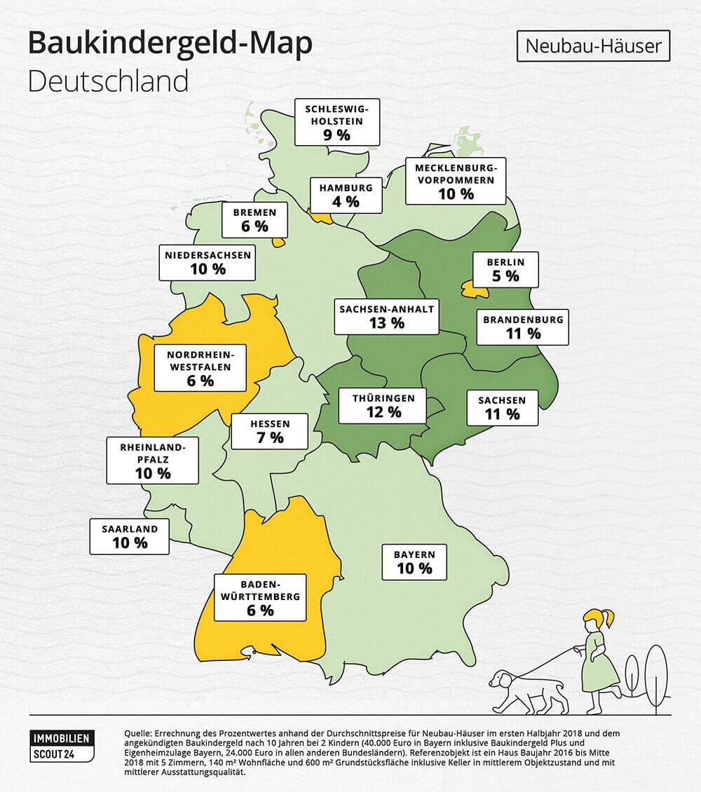 Das Baukindergeld und die Auswirkungen im Bundesländer-Vergleich